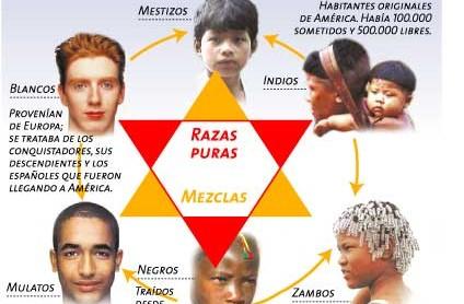 piramide601368-424x278
