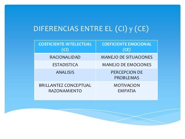 inteligencia-emocional-victor-liscano-8-638