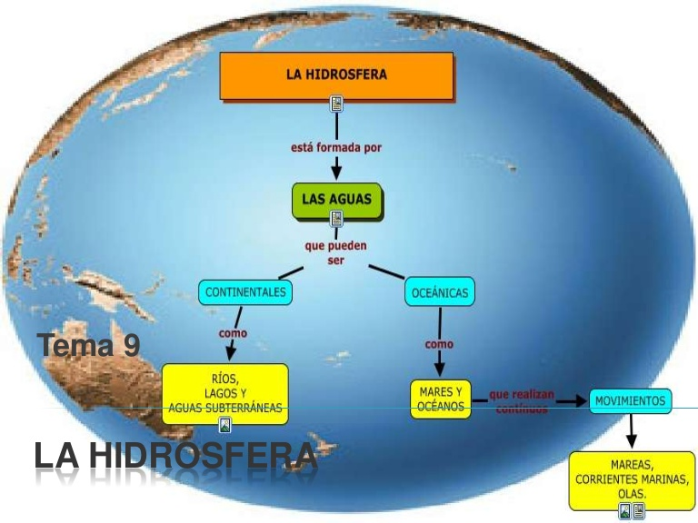 lahidrosfera-140109131043-phpapp01-thumbnail-4