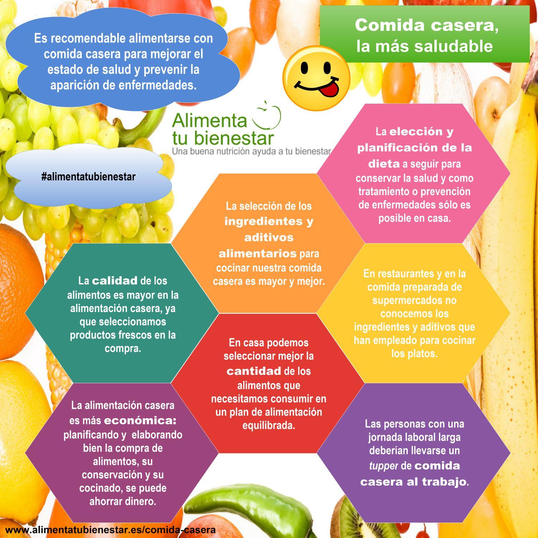Chataomida-casera-mas-saludable-Infografia