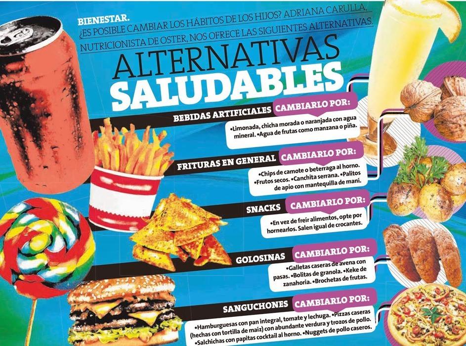 chataAlternativas-Saludables-Para-Ti-Y-Tus-Hijos-Infografia