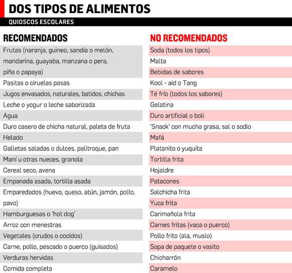 chataalimentos-panama-quiosco-escolar_LPRIMA20160212_0093_30