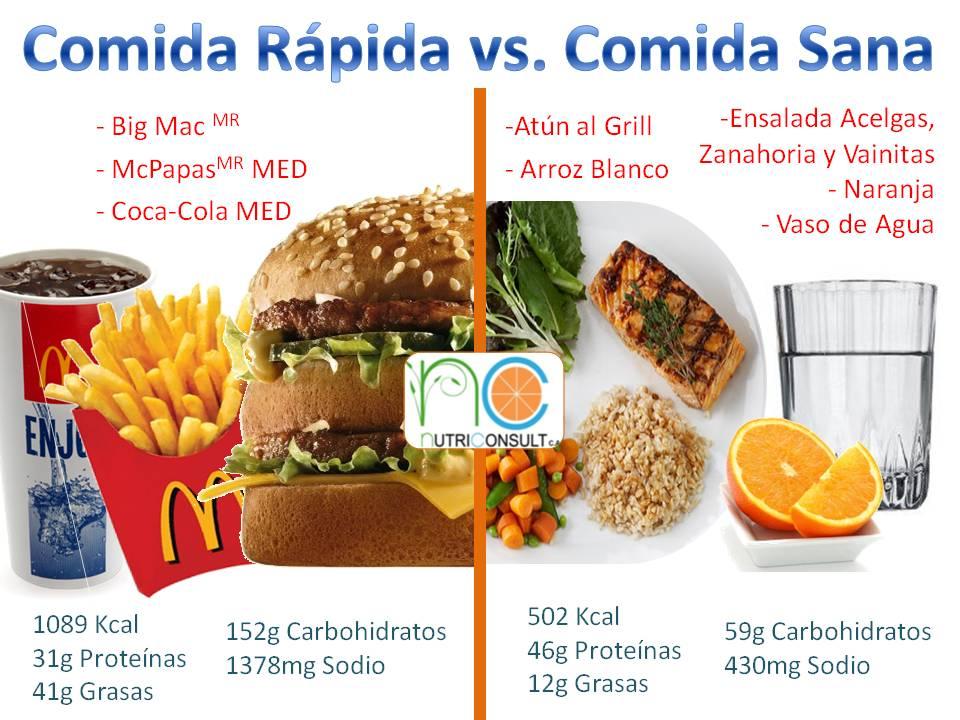 cuadros comparativos e informaci n sobre comida sana y