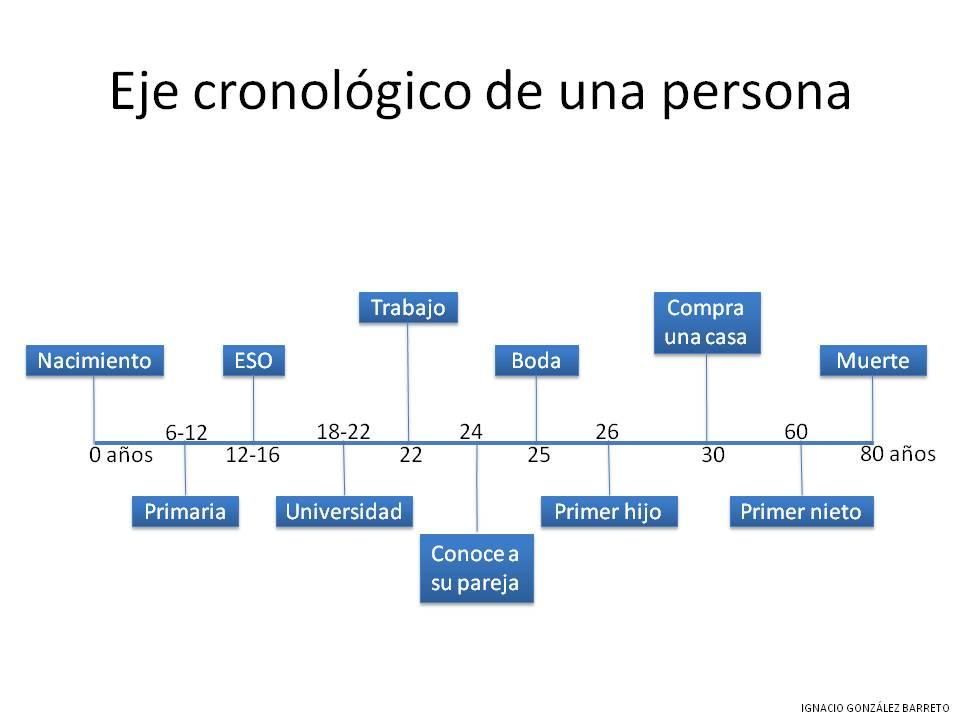 eje_persona