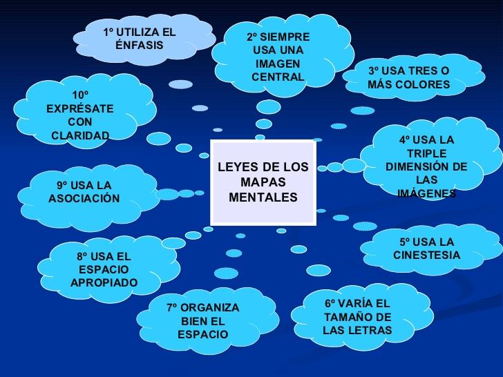 mapasssestrategias-de-enseanza-aprendizaje-60-728