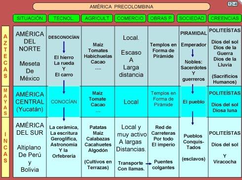 12-4-america-precolombina