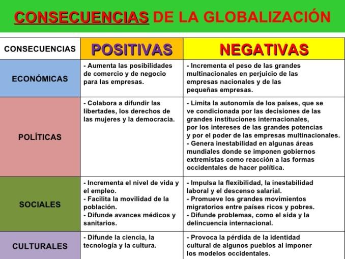 globalizacion-12-728