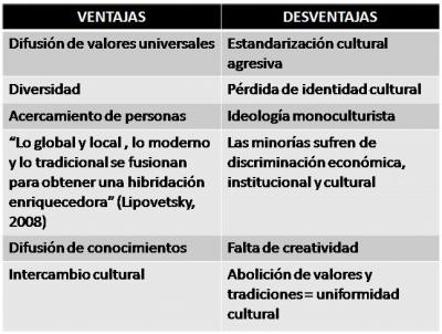 globalizacion-cultura-e1413984848358