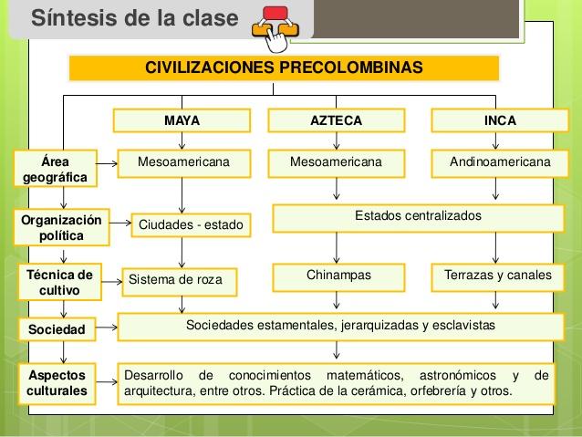 historia-de-chile-01-23-33-638