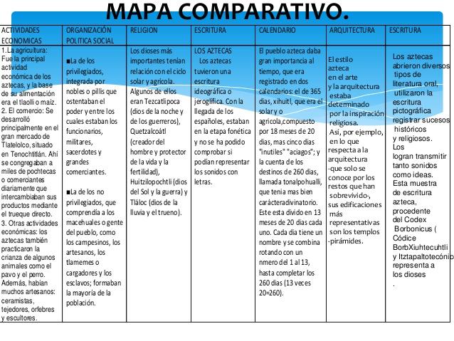 los-aztecas-cuadro-comparativo-1-4-638