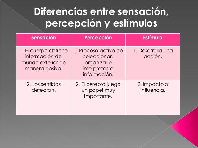 percepcin-sensacin-estmulo-6-638