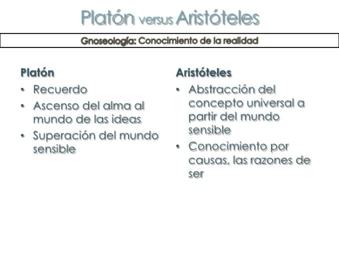 platn-versus-aristteles-3-728