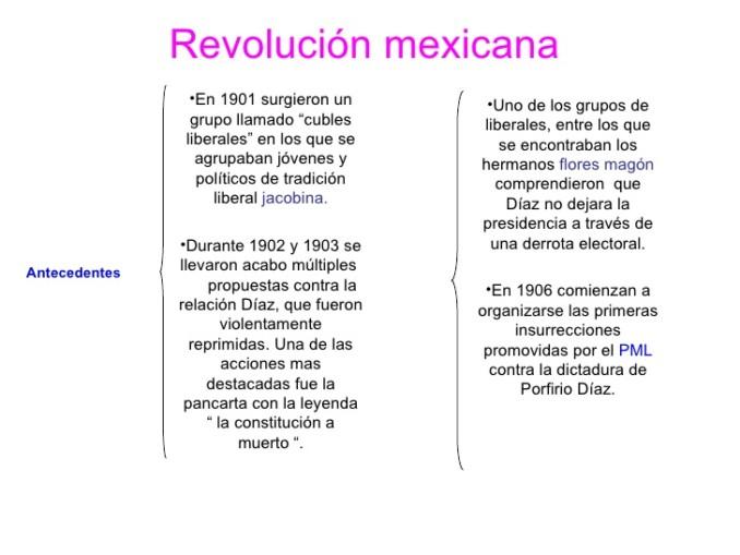 revolucin-mexicana-1-728