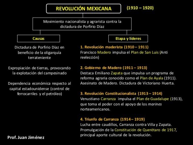 revolucin-mexicana-16-728