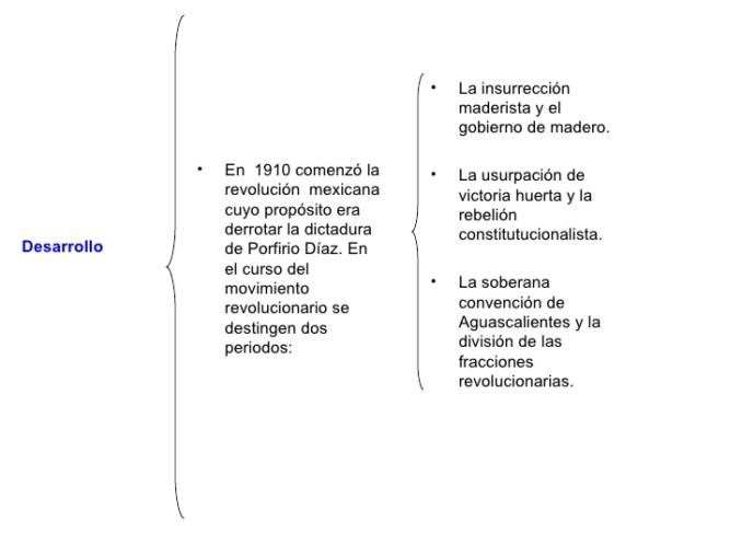 revolucin-mexicana-2-728