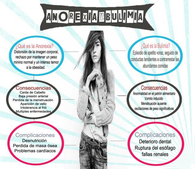 anorexia-bulimia-1