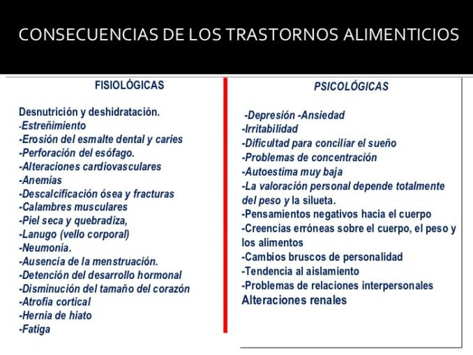 anorexia-bulimia-y-obesidad-por-leonel-mendoza-10-728