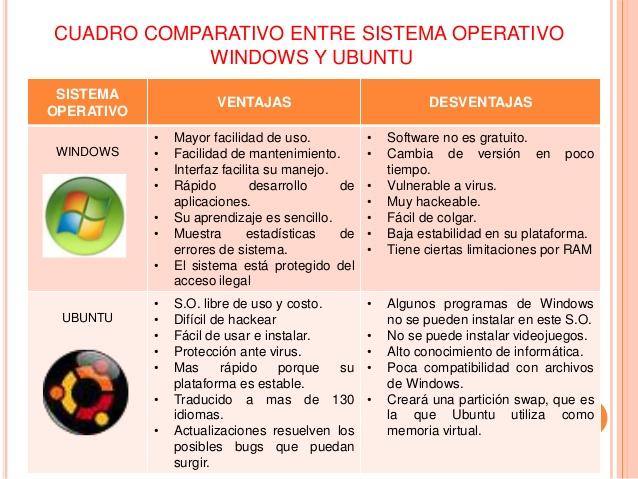 sistemas-operativos-y-procesadores-intel-y-amd-9-638