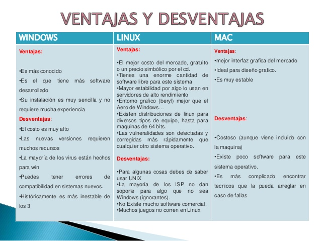 so-windows-android-linux-y-mac-os-7-638