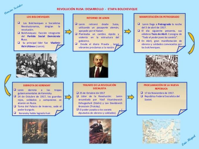 revolucin-rusa-7-728