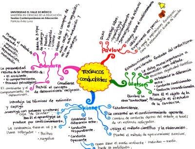 teoria-conductista