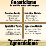 Cuadros comparativos e imágenes entre Gnóstico y Agnóstico