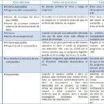 Cuadros comparativos de virus informáticos, características y diferencias