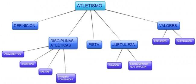 PLANTILLA-ATLETISMO_2scyukyu