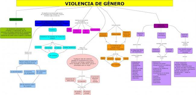 Violencia_de_G_nero