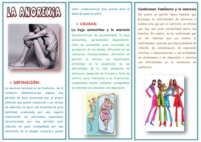 anorexia-1-728