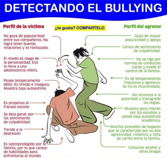 bullyings