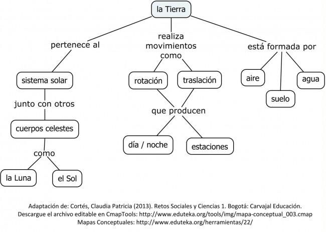 mapa-conceptual_003