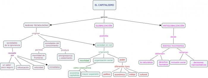 MAPA CONCEPTUAL INTEGRADOR GRUPO 1.cmap