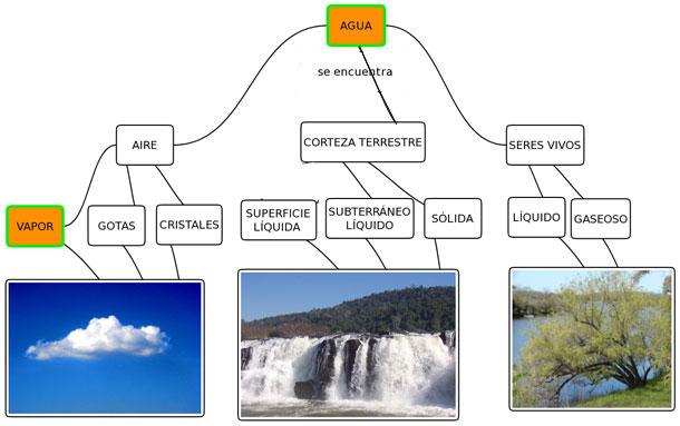 mapa_agua-PNG1