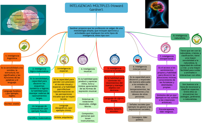 test de inteligencia para niños pdf