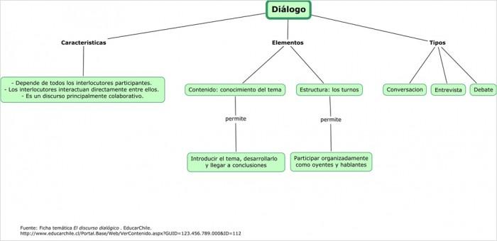 11723_dialogo1