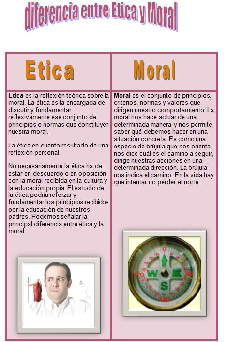 Diferencia-entre-etica-y-moral