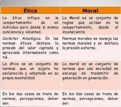 cuadro-comparativo-sobre-la-etica-aplicada-al-derecho-5-638
