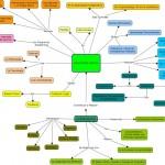 Cuadros sinópticos sobre educación virtual