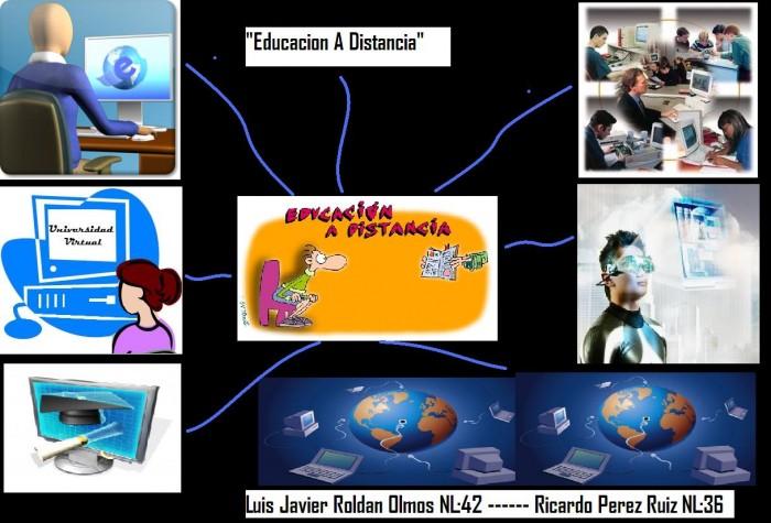 educacion-a-distancia-mapa-mental