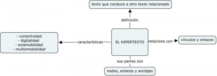 hipertexto-222