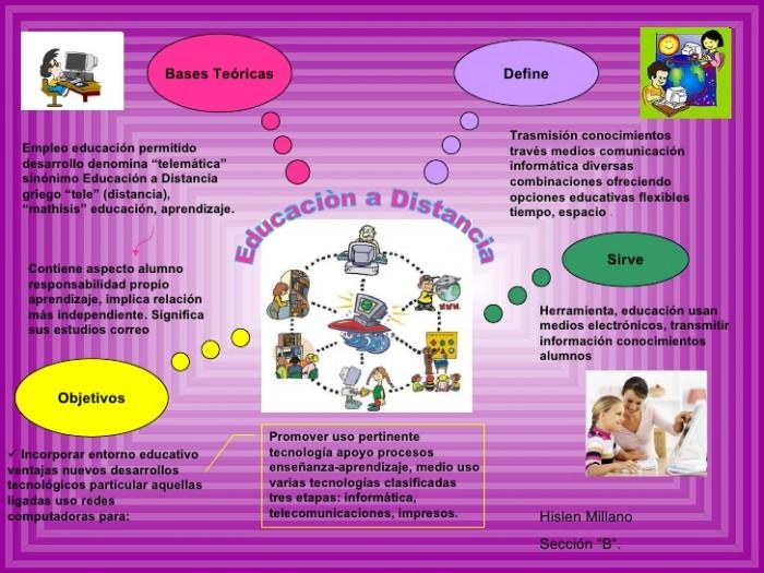 mapa-mental-iniciacion-a-la-computacion-1-728