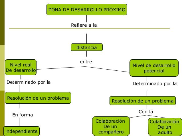 mapas-conceptuales-exposicin-1-9-638