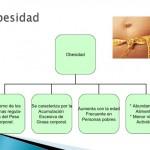 Cuadros sinópticos sobre obesidad infantil y con que enfermedades se asocia