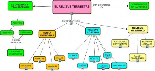 EL RELIEVE TERRESTRE.cmap