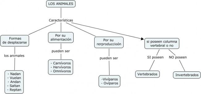 Mapa conceptual.cmap.cmap