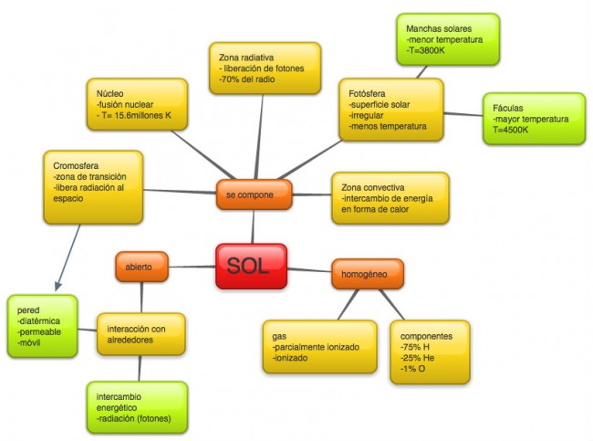 New-Mind-Map_12ys5