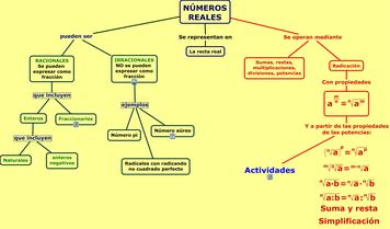 Numeros_Reales