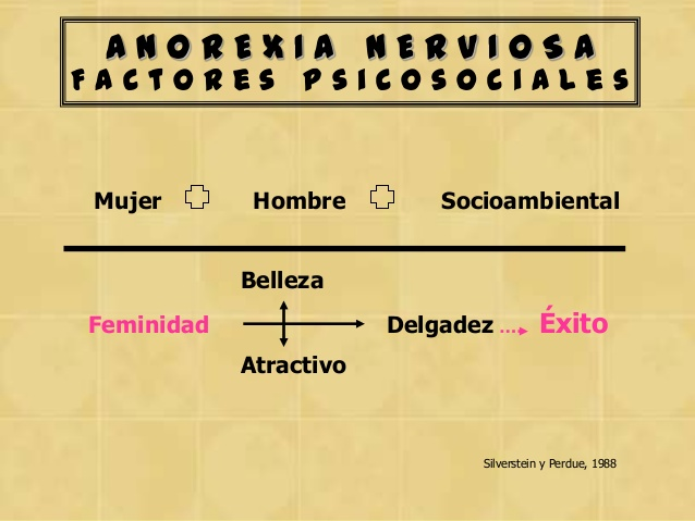 anorexia-aspectos-psicosociales-20-638