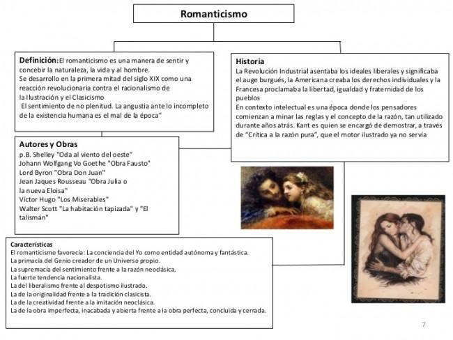 corrientes-o-movimientos-literariosmapas-conceptuales-7-728